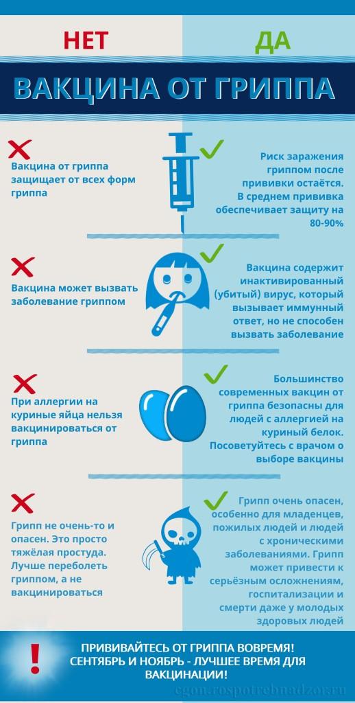 Вакцина от гриппа (1)